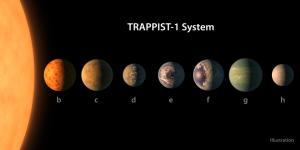 TRAPPIST1